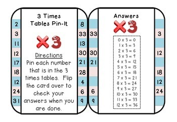 Times Tables Pin-It Cards: 2-12 Multiplication Cards
