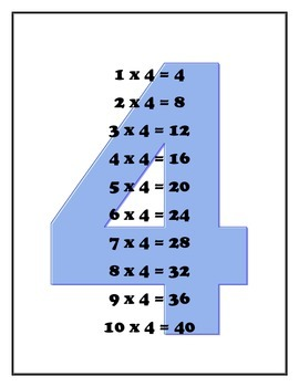 Times Tables Posters