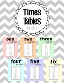 Times Tables Posters (Colour and B&W)