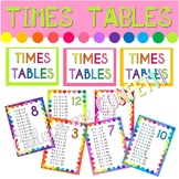 Times Tables Posters - Colour me Confetti