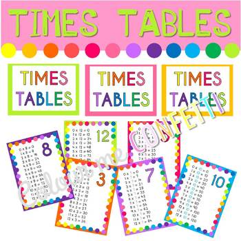 Times Tables Posters - Colour me Confetti