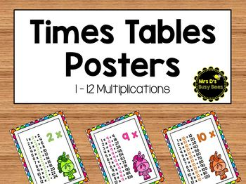 Times Tables Posters - Unicorn Theme