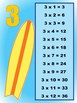 Times Tables Posters (surfboard themed)