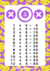 Times Tables Posters with a Fruit Theme
