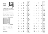 Times Tables Practice - Resuable Fold Over 2x - 12x Tables