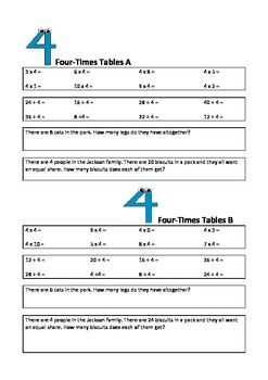 Times Tables Task Cards