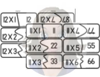 Times Tables Self-Correcting Puzzles / Maaltafels