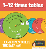 Times Tables Spinners