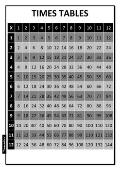 Times Tables TeachEzy