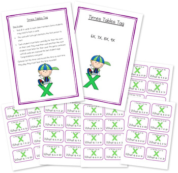 Multiplication & Division Whole Class Game - 'I have/ who has' style game