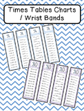 Times Tables charts/ wrist bands