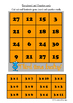 Times Tables games for 2x to 9x tables
