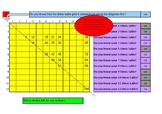 Times tables to learn quiz - paperless classroom
