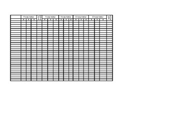 Times table assessment chart