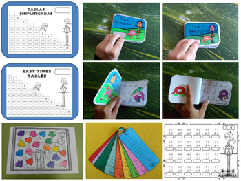 Times tables activities and fun stuff