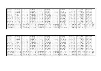 Times tables desk strips {printer friendly}