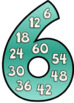 Times tables in numbers - Display posters and cliparts for skip counting