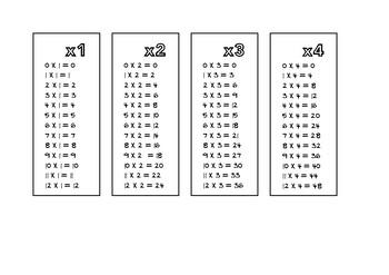 Times tables pocket set black and white version PDF
