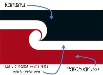 Tino Rangatiratanga Explained