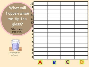 Tip the Glass Science Experiment SmartBoard Lesson Primary Grades