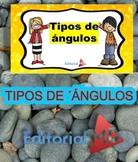 Tipos de Angulos y sus Caracteristicas para Imprimir