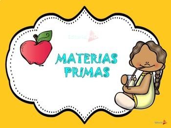 Tipos de Materias Primas más Actividades