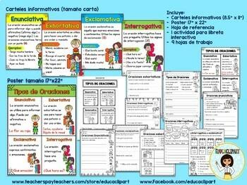 Tipos de Oraciones (Spanish types of sentences)