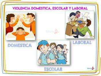 Tipos de Violencia en Niños y Adolecentes