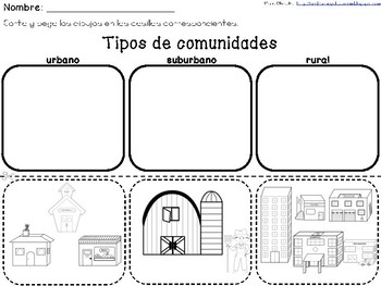 Tipos de comunidades (urbano, suburbano, rural)