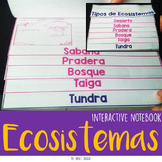 Tipos de ecosistemas Interactive Notebook - Cuaderno inter