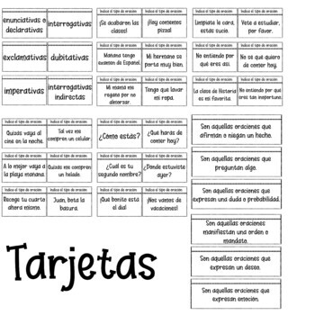 Tipos de oraciones / Types of Sentences Spanish