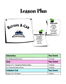 Tips On Car Buying Lesson