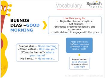 Tips and Grammar Guide | Buenos días (Good Morning)