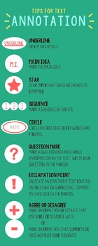 Tips for Annotation - Reproducible Poster/Bookmark