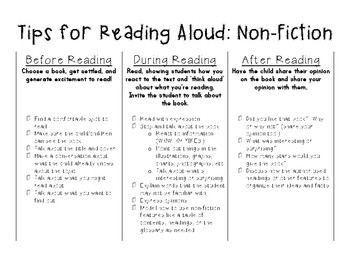 Tips for Reading Aloud: A Handout for Parents and Volunteers