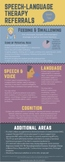 Tips for Speech Referral