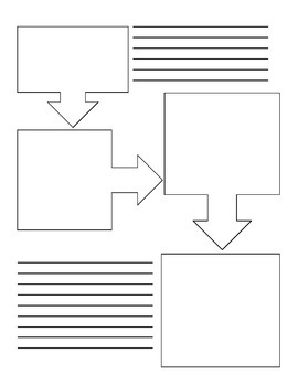Tips for Writers Six Traits Writing Graphic Organizers Outline Minilessons
