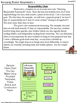 Back to School Classroom Management (Farm Theme)