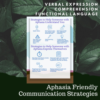 Tips for communicating with someone who has aphasia (Aphasia-friendly)