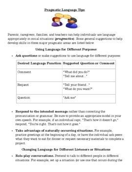 Tips to Encourage Social (Pragmatic) Language Handout