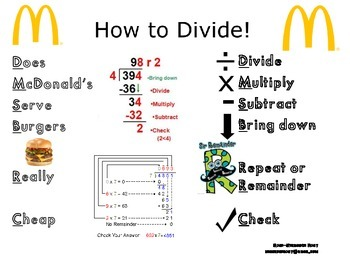 Tips to Help Children Remember Division