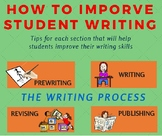 Tips to Improve Student Writing