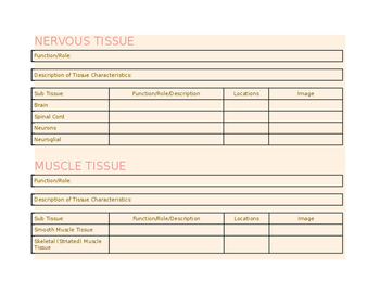 Tissues Research Template