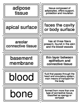 Tissues of the body flash cards