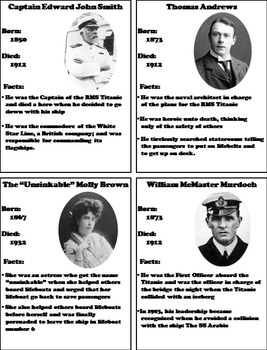 Titanic Unit: Interactive Notebook Activity/ Foldable