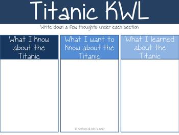 Titanic Digital Interactive Notebook