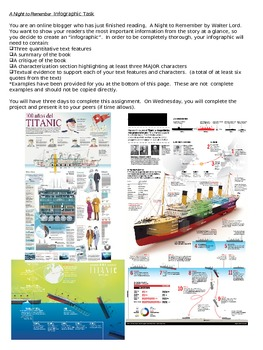 Titanic Infographic Task: Aligned to Common Core Standards