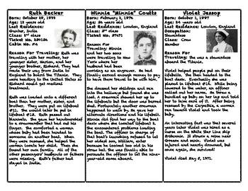 Titanic Passenger Profiles