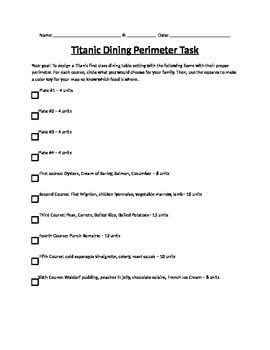 Titanic Perimeter Project