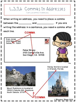 Titles, Addresses, Dialogue, Possessives, Spelling, & Reference Materials